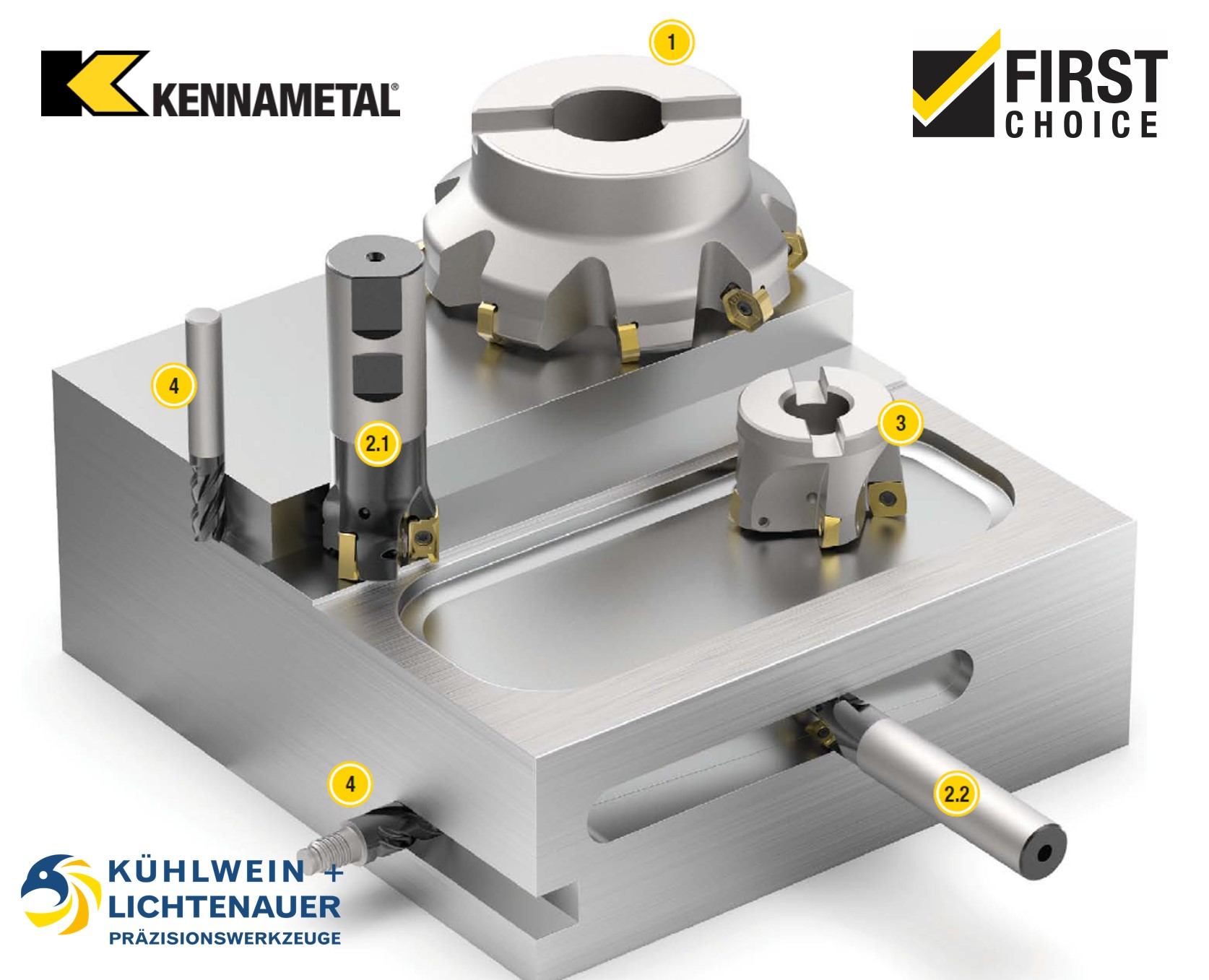 KENNAMETAL First Choice